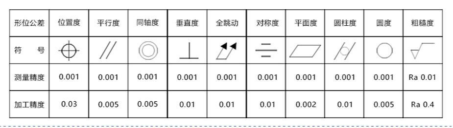 上海精密零件加工厂家电话
