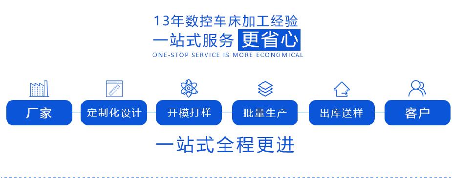福永自动设备零件加工厂